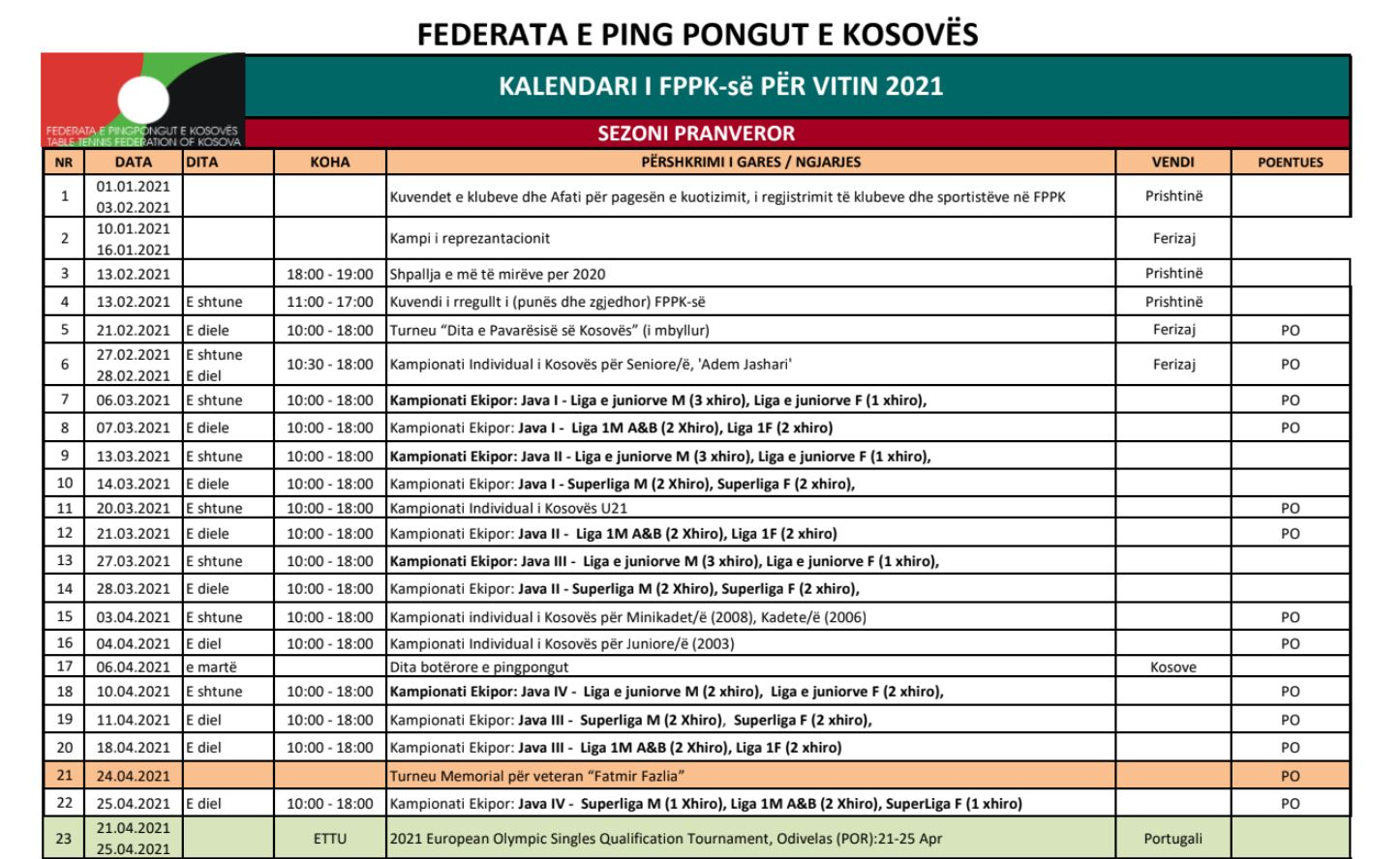 Publikohet kalendari i garave 2021