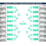 Shorti për Kampionatin Individual për Minikadetë, Kadetë dhe Junior 2021